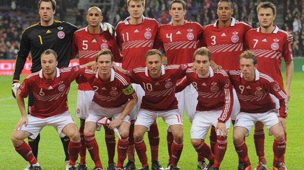 Group B: Denmark Team Preview Ahead Of Euro 2020