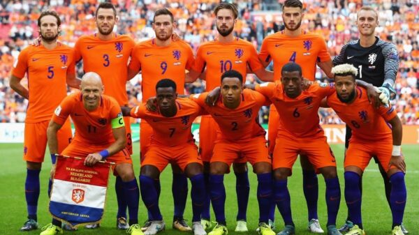 Group C: Netherlands Team Preview Ahead Of Euro 2020