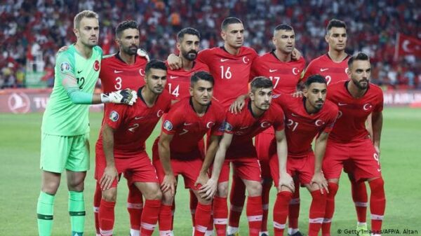 Group A: Turkey Team Preview Ahead Of Euro 2020